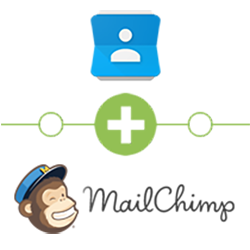 2866 2866 google contacts mailchimp
