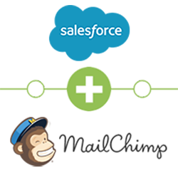 514 514 salesforce mailchimp  1