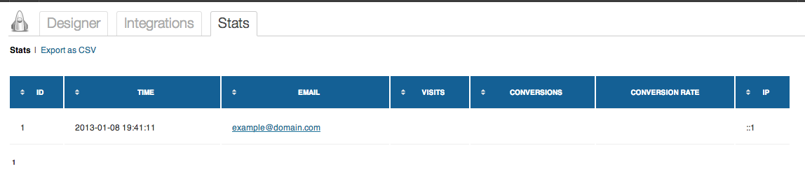 New subscribers can also be viewed within WordPress