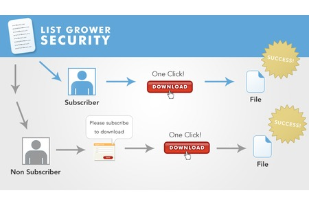 List Grower Security