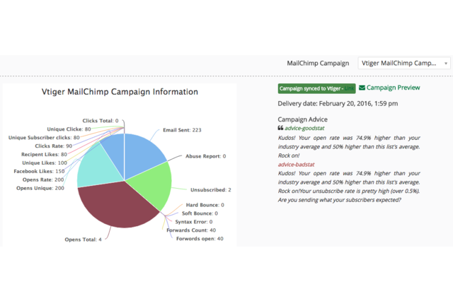 MailChimp Campaign Report, Advice and Preview within Vtiger CRM