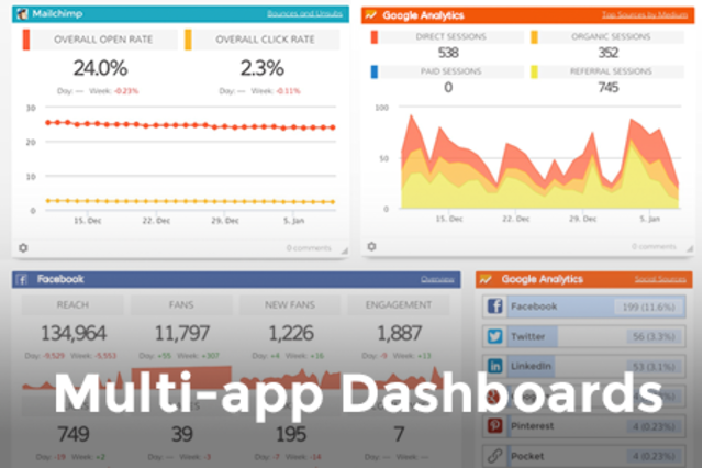 View key data from all your apps in one place!