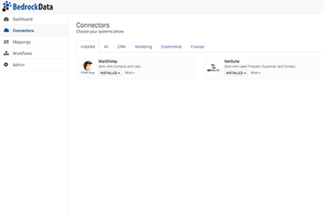 (Example) MailChimp -- NetSuite Integration