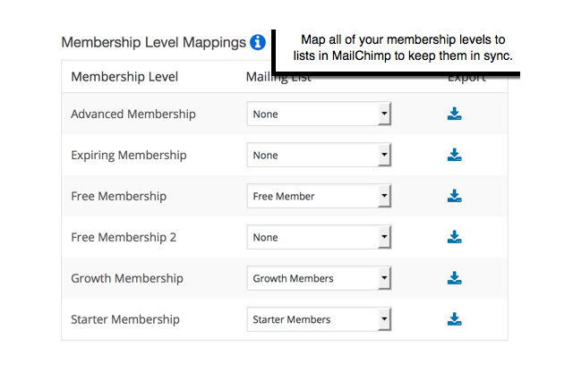 Map Membership Levels to Mailing Lists