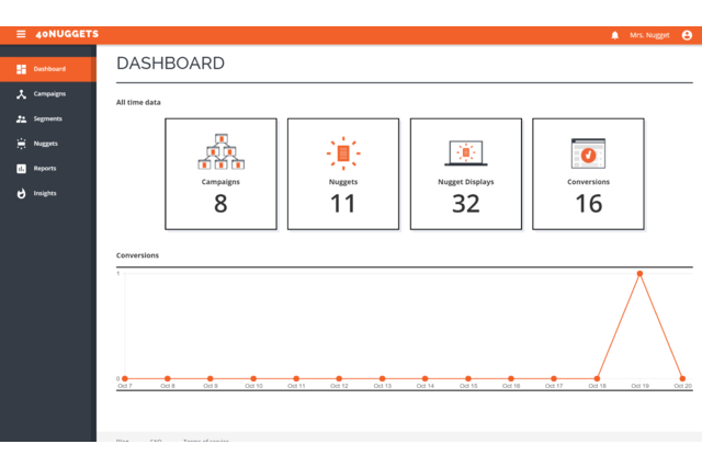 Dashboard Home - Clean Reports