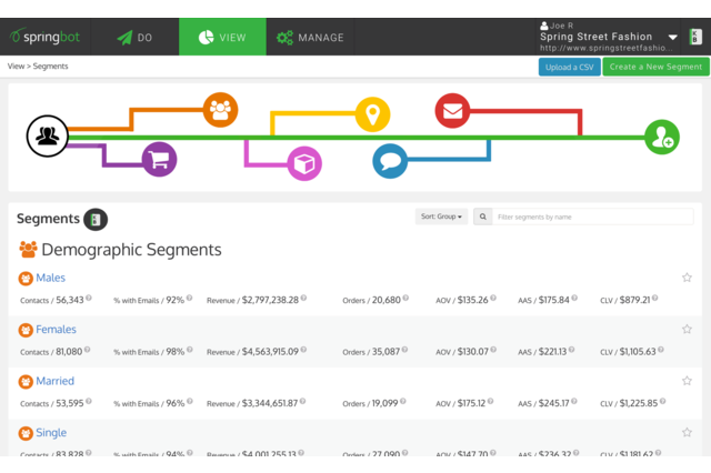 Use our pre-built segments or create your own advanced customer segments.