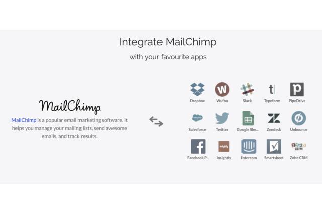 MailChimp Integrations
