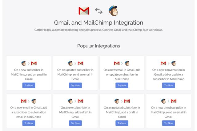 Gmail to Mailchimp integration