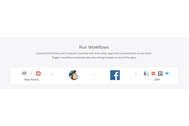 Create MailChimp and Fb Lead Ads Workflow
