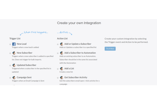 Facebook Lead Ads and MailChimp Custom Integration