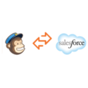 Thumb 2796 2796 mailchimp salesforce